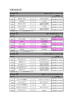 130519_新潟県クラブユース選手権_途中経過0002.jpg